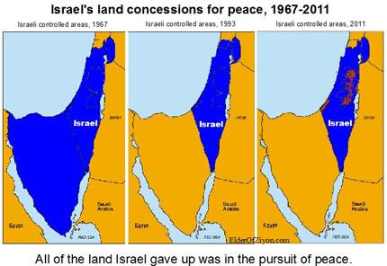 Israel-land4peace